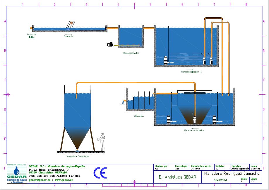 Depuradora Industrial 2,5 m3/h