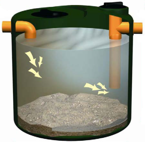 Fosa s ptica gedar tratamiento de aguas for Depuradora estanque